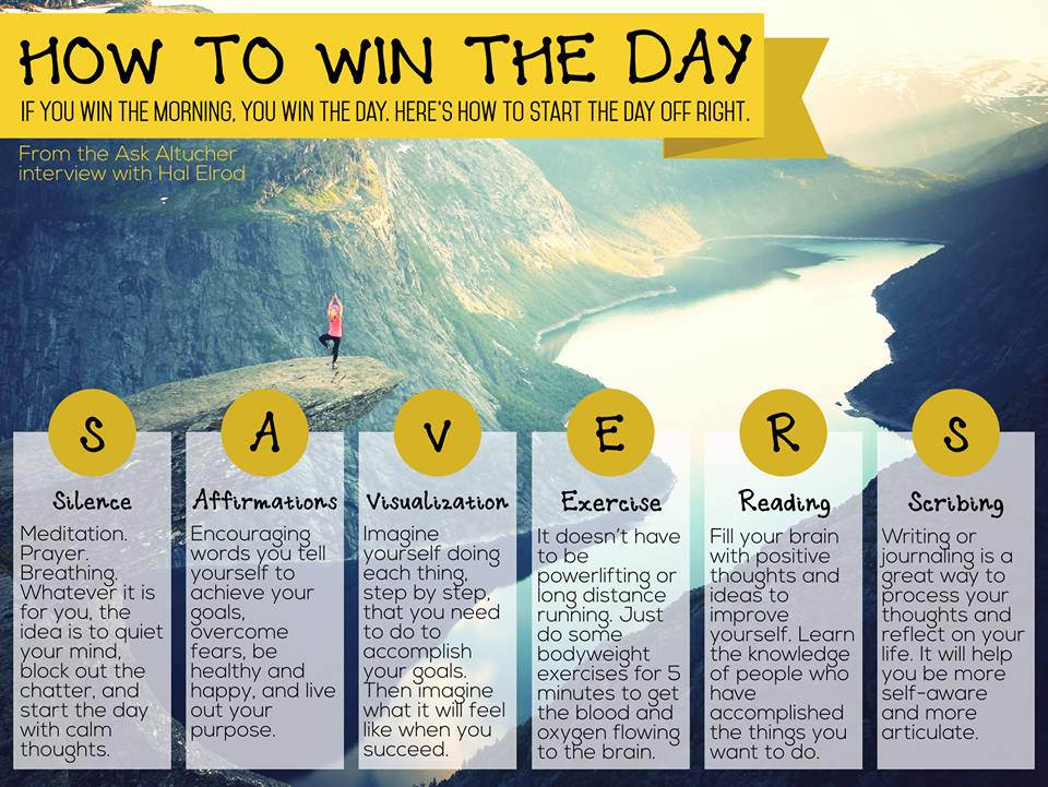 Learn How To Win The Day From James Altucher